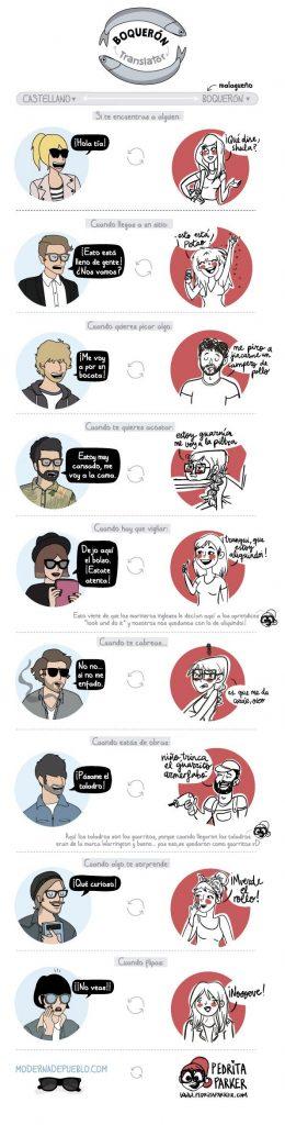 boquerones_trazado-2